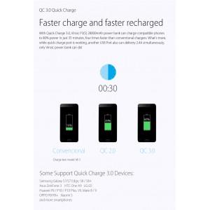 Vinsic 28000mAh Taşınabilir Hızlı Şarj Aleti Power Bank - QC 3.0 Çıkış ve Giriş, 2.4A Çift USB