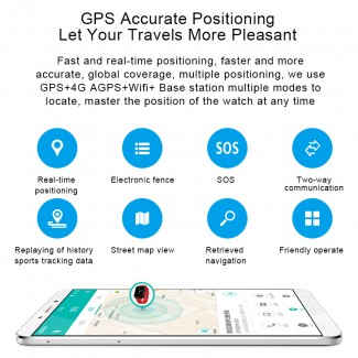 H5 Android 6.0 Sim Kart Destekli 4G Smart Akıllı Kol Saati Telefon - 1GB RAM, 5MP Kamera, Sosyal medya, Adım Sayar, Nabız Ölçer